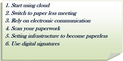 Amazing Tips For The Start-Ups To Become Paperless