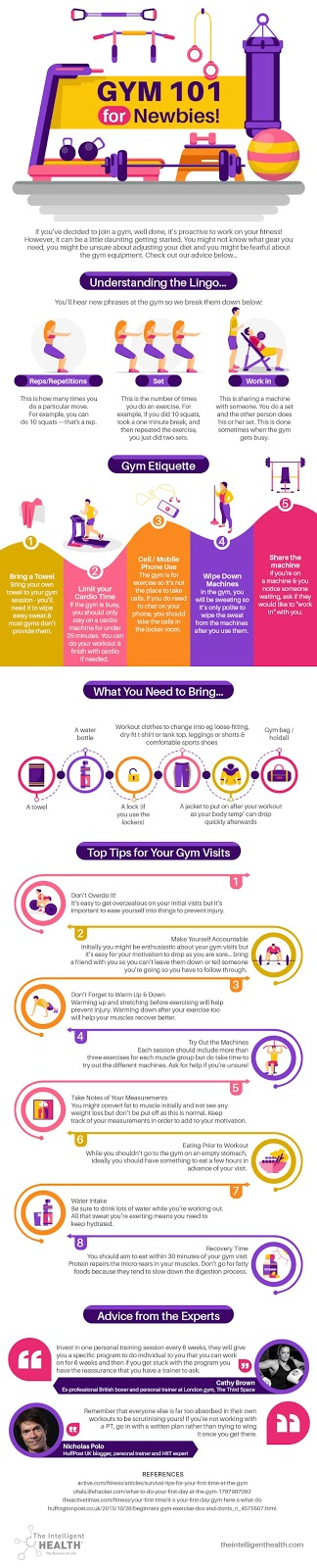 Gym 101 For Newbies – Infographic