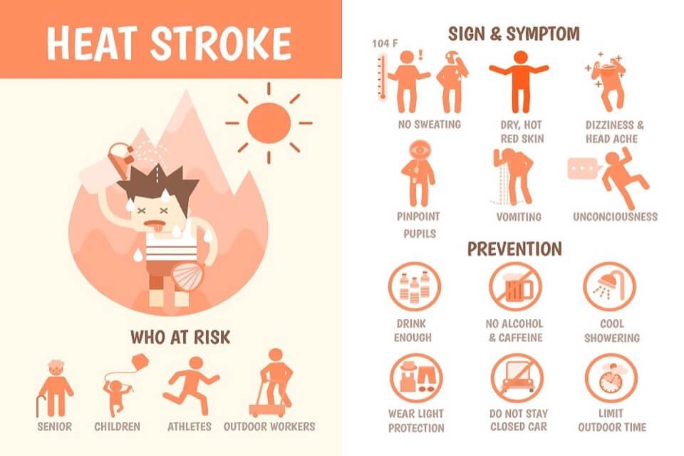 Signs of Heat Stroke